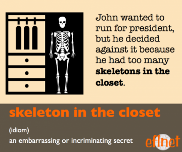 Skeleton in the closet. (idiom) An embarrassing or incriminating secret.